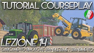 "[""Farming Simulator (Video Game)"", ""tutorial courseplay""]"