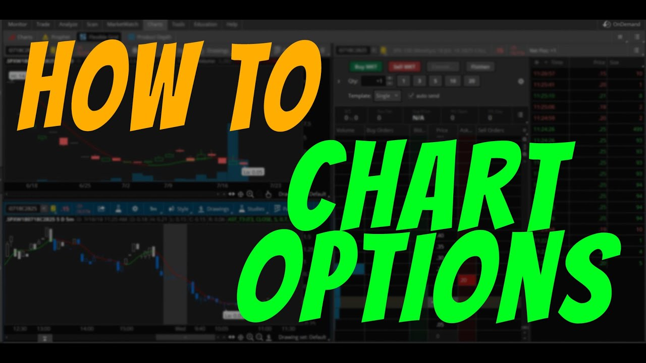How To Chart Options - TDAmeritrade ThinkOrSwim Tutorial