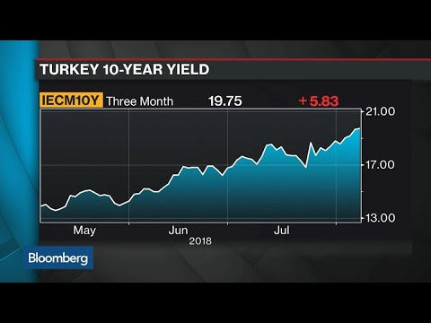 Turkey at Climax Point on Lira, Says Saxo Bank's Hardy