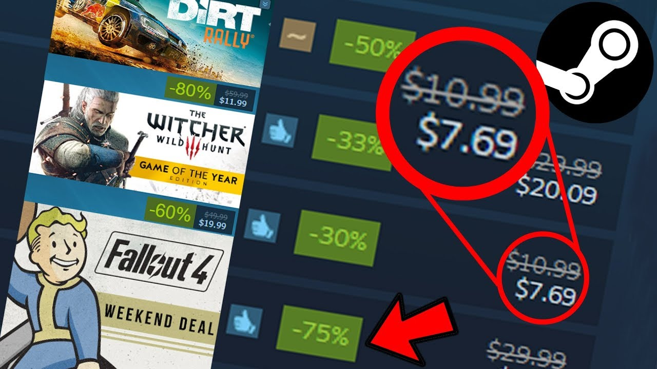 10 Cheap Yet Amazing Steam Games You Need Youtube