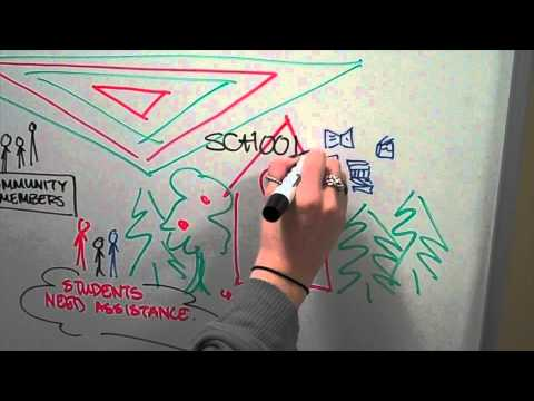 Social Justice Action Plan: Diminishing Educational Inequalities
