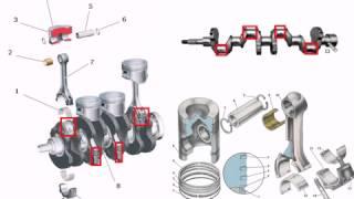 Урок 1  Двигатель внутреннего сгорания