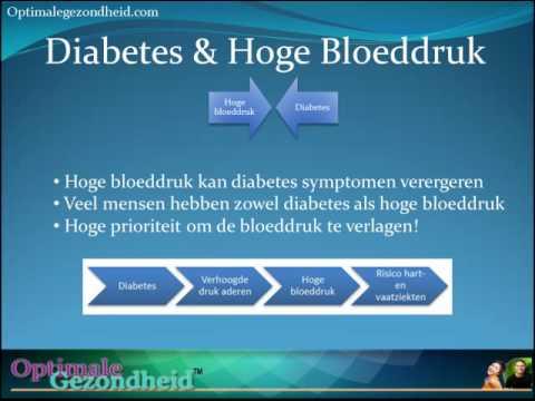 Diabetes En Hoge Bloeddruk Youtube