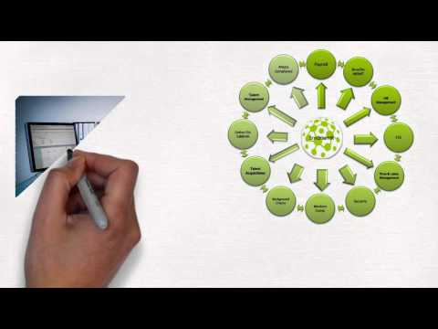 Smarter HR Human Capital Management System