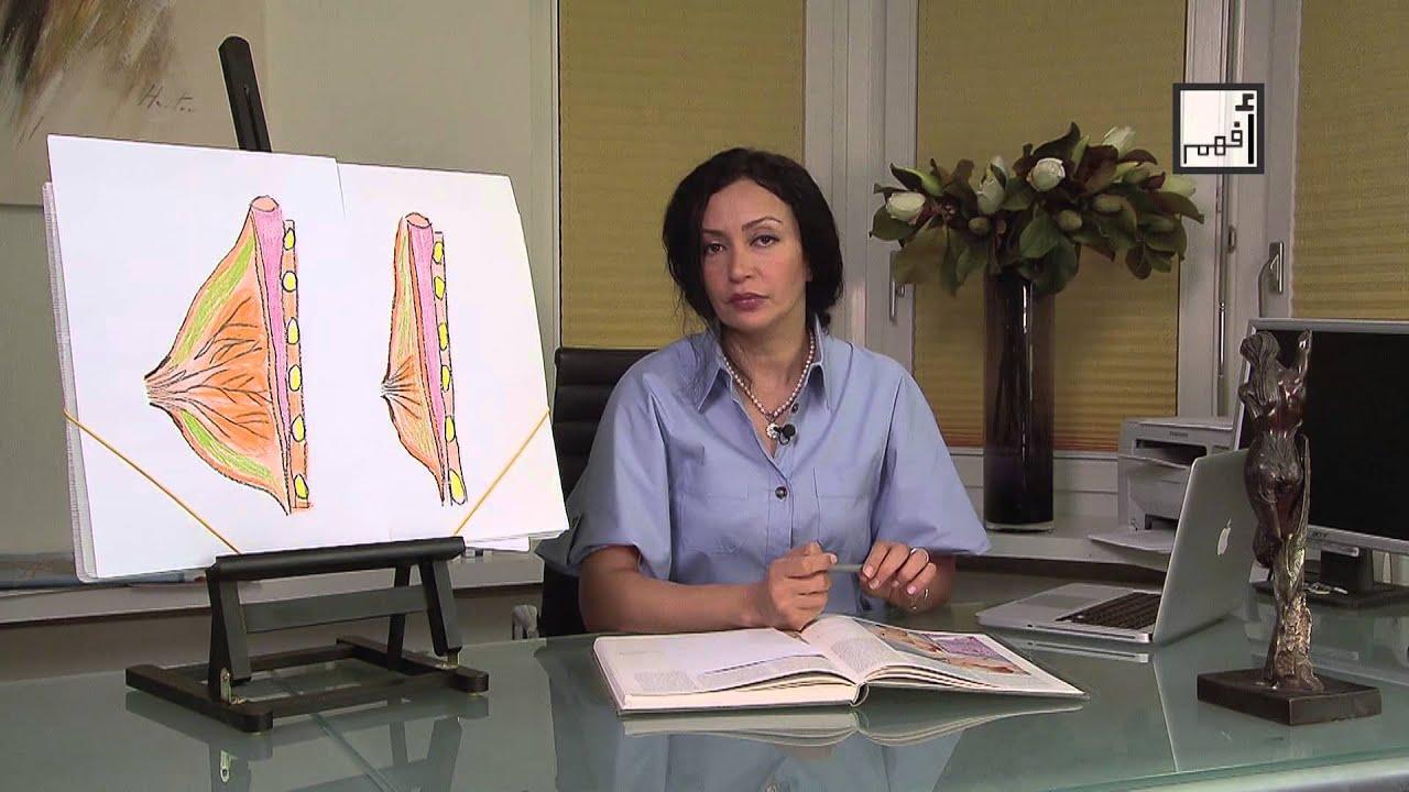 Afham Tv With Alyaa Gad  Gynaecomastia