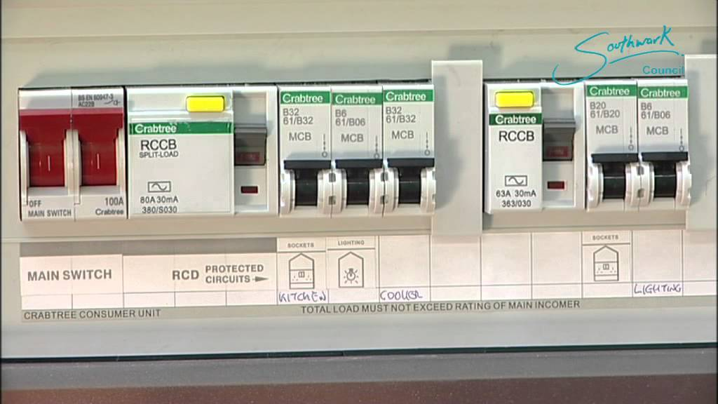 Fuse Box Rcd Switch : Fuse box trip switch wiring diagram images