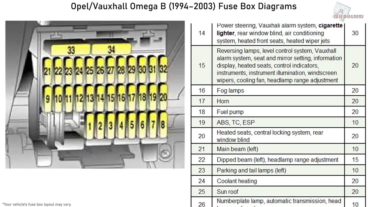 Opel  Vauxhall Omega B  1994-2003  Fuse Box Diagrams
