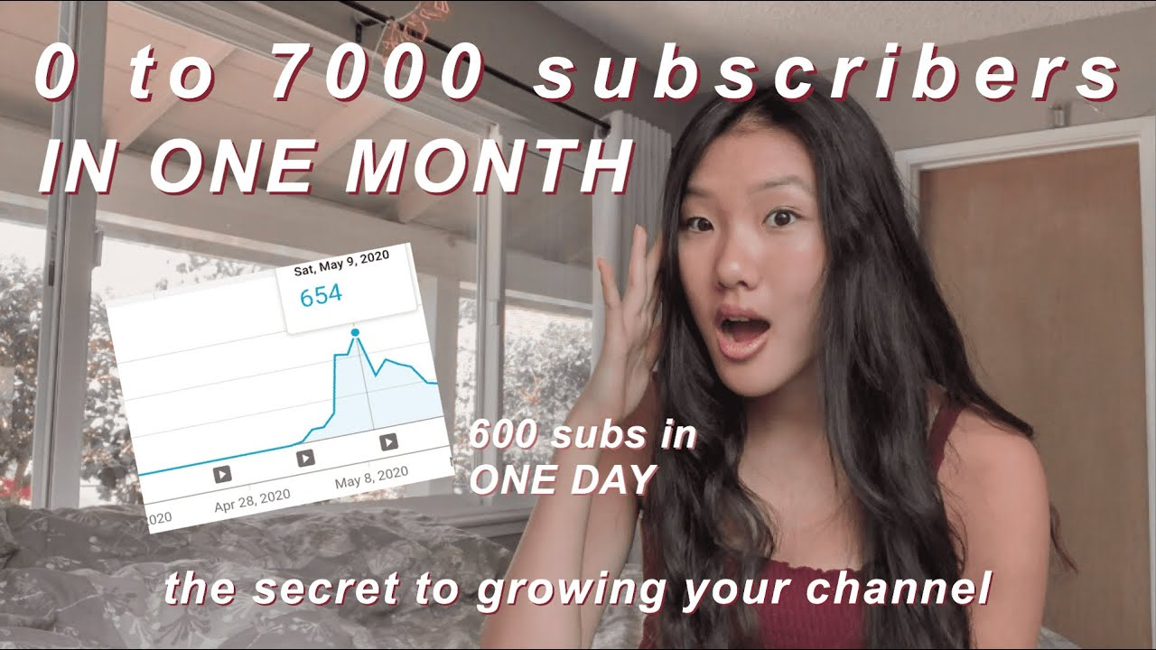 HOW TO START AND GROW YOUR CHANNEL FAST | 0 to 7000 subscribers IN ONE MONTH?!