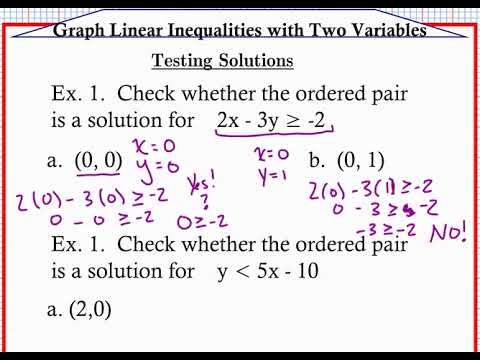 Checking Solutions to Linear Inequalities