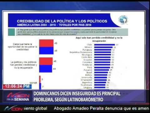 Dominicanos Dicen Inseguridad Es Principal Problema Según
