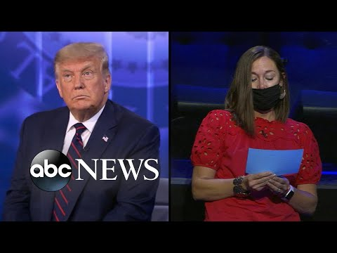 Trump on ABC News town hall: George Floyd, Breonna Taylor killings 'tragic events'