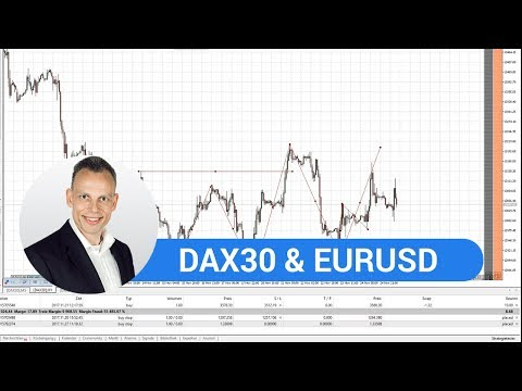 Real-Time Daily Trading Ideas: Monday, 27th November 2017: Mike about DAX30 & EURUSD