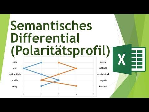 Semantisches Differential (Polaritätsprofil) in Excel erstellen - Daten visualisieren in Excel (20)