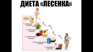 ЧУДО ДИЕТА  ЛЕСЕНКА'' БЫСТРАЯ ПОТЕРЯ ВЕСА ЗА 5 дней До 8 кг!