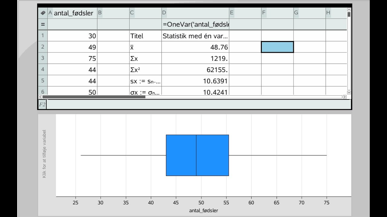 Ikke-grupperede data: Statistisk analyse & boksplot i TI-Nspire