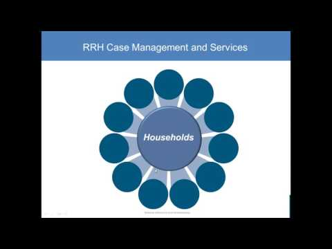 Rapid Re-Housing Introduction to Case Management and Services