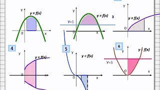11 класс алгебра площадь криволинейной трапеции