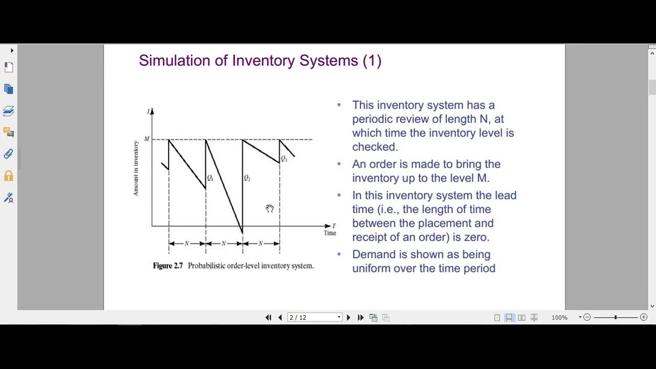 Inventory system simulation solution bangla part 1 inventory system simulation solution bangla part 1 ccuart Choice Image