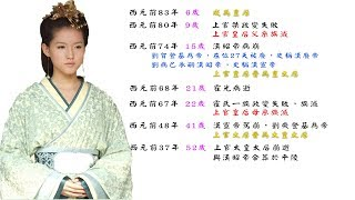 中國歷史上第二個處女皇后上官皇后,漢昭帝為什麼不願意臨幸她