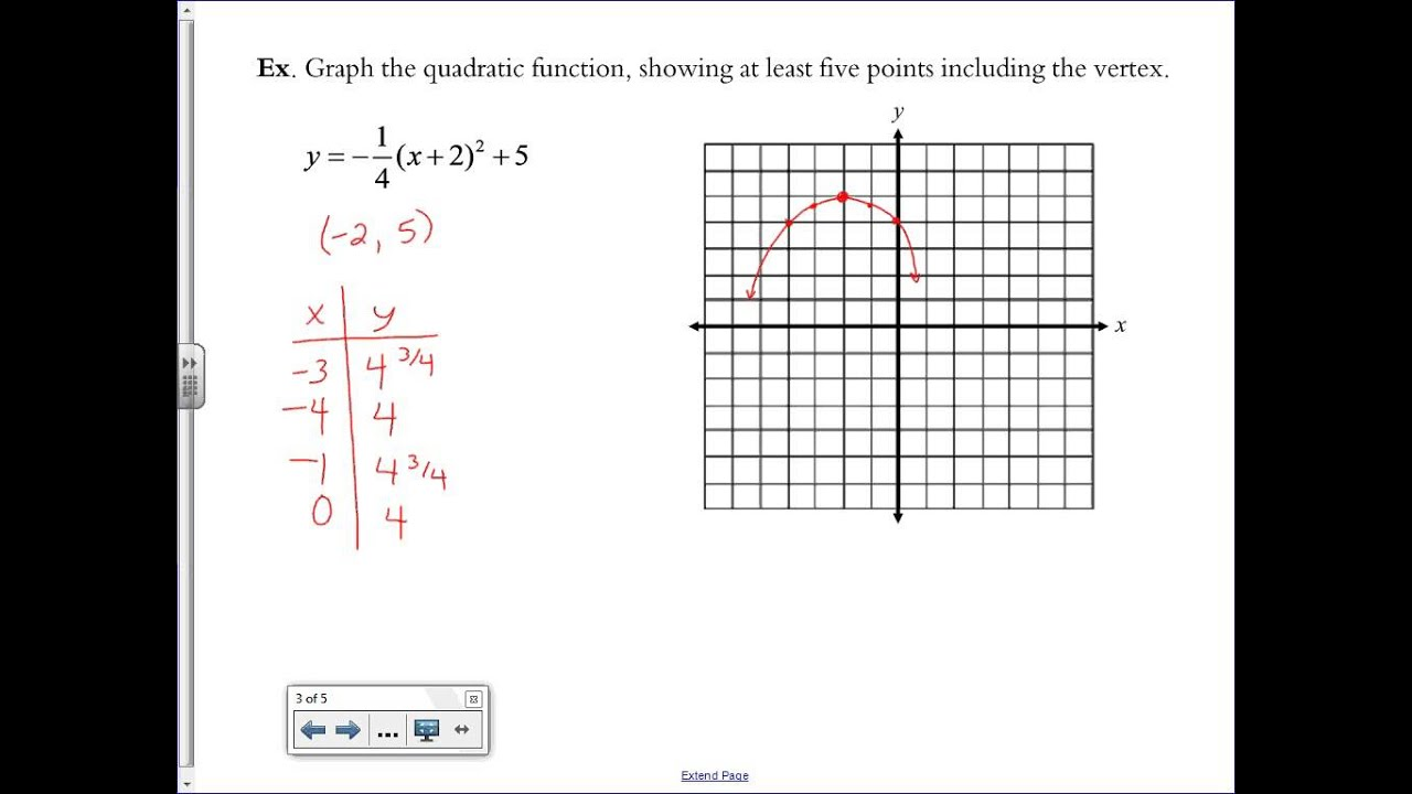Graphing Quadratics From Vertex Form Youtube