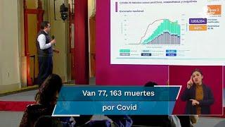 El doctor José Luis Alomía informó que las defunciones por el nuevo coronavirus llegaron a 77,163