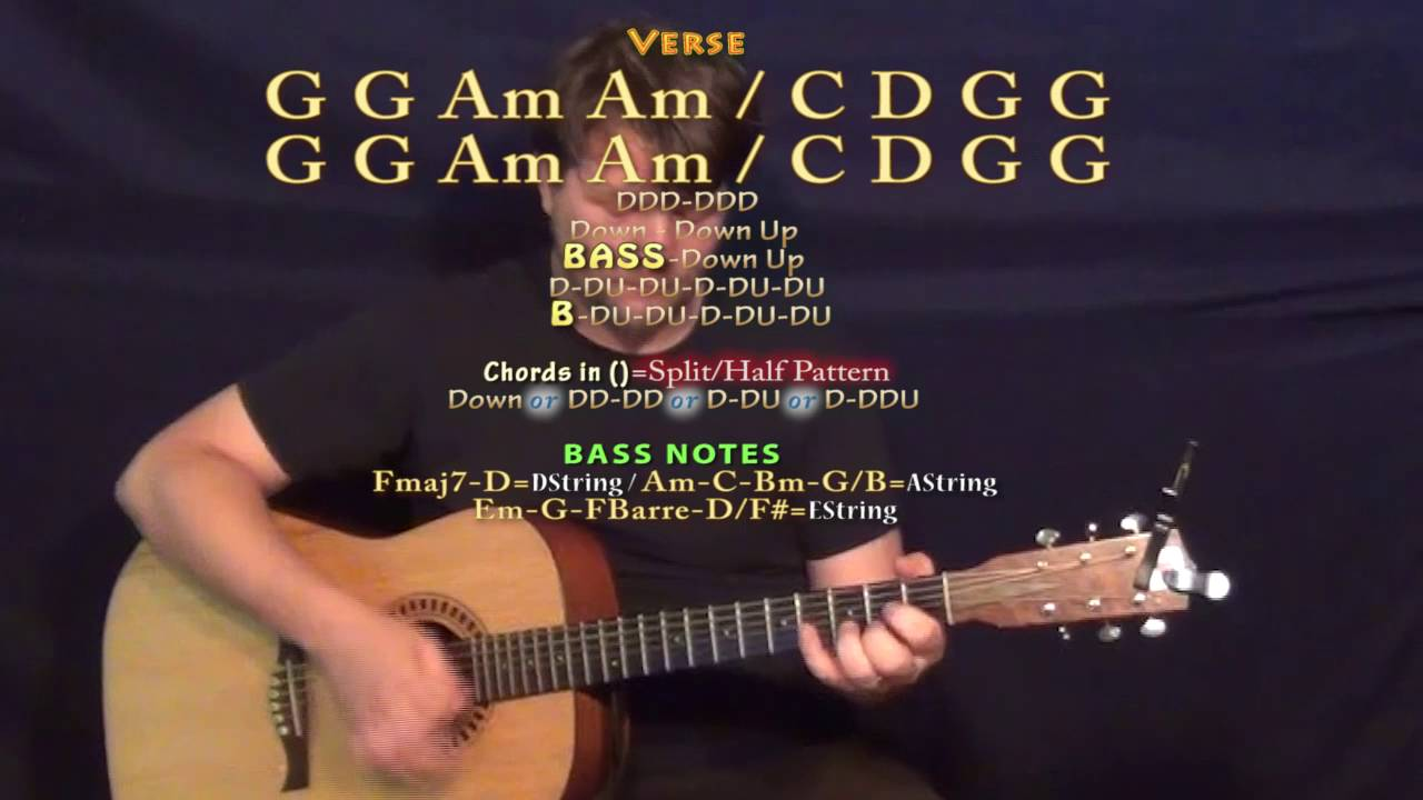 Blue Aint Your Color Keith Urban Guitar Lesson Chord Chart G Am