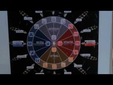 Колесо Времени - 1 - Введение
