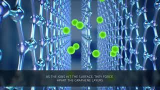 University of Manchester – Production of Graphene