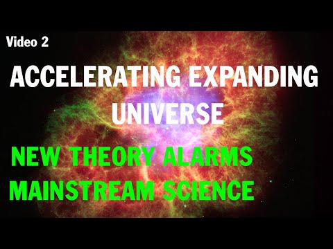 Accelerating Expanding Universe.  Dark Energy wins over Gravity and Matter Generates Both