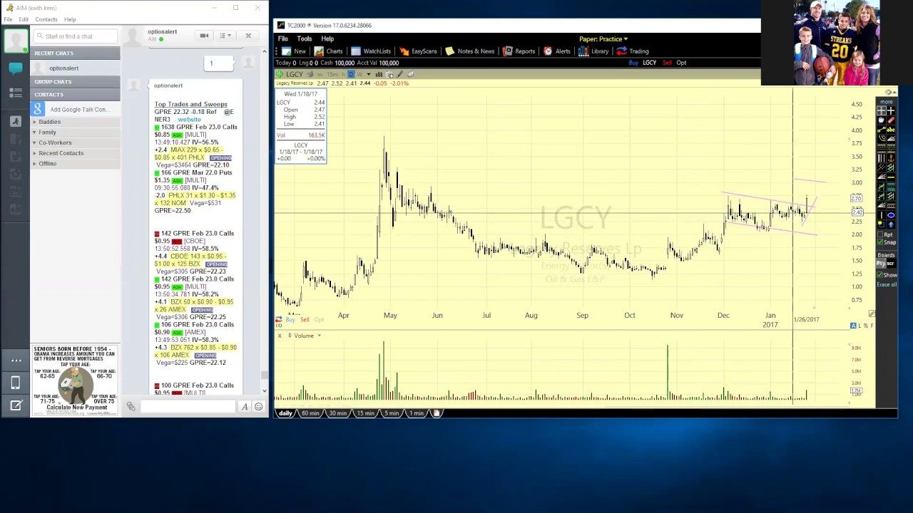 Trade Review - Breakout Trading { $SPY $GPRE $LGCY $QCP }