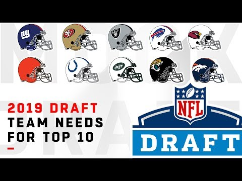 2019 Draft: Team Needs for Top 10 Picks