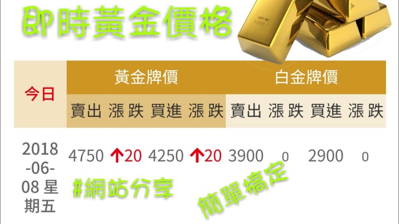 今日黃金價格一錢多少錢?即時黃金價格網站推薦 - YouTube
