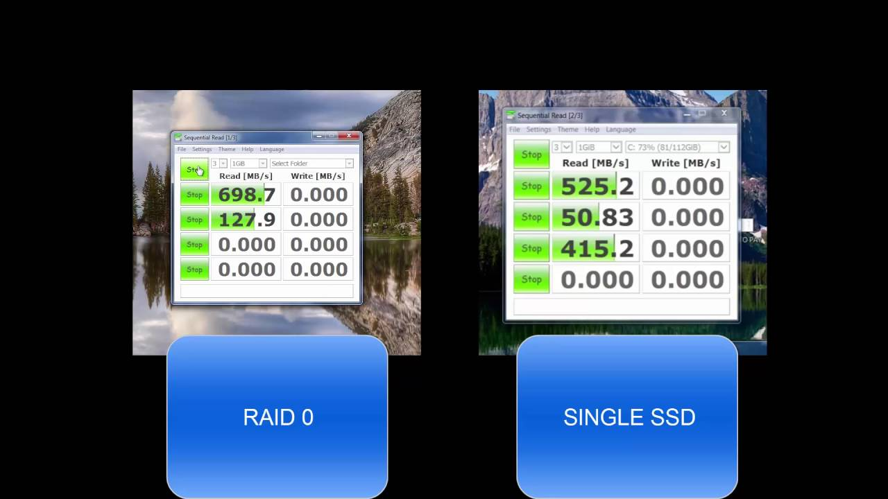 Gaming Performance Is Ssd Raid 0 Any Good Benchmarks Youtube