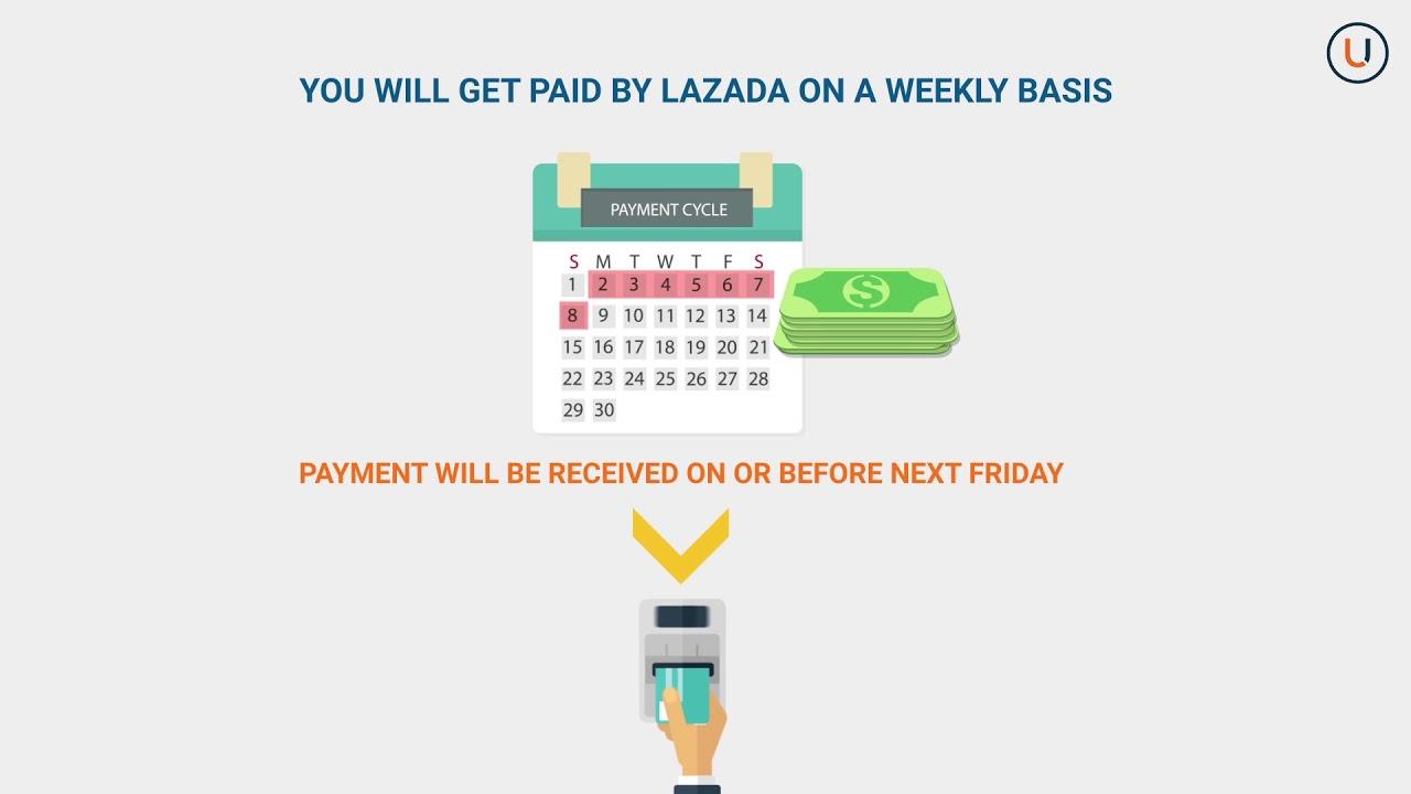 Lazada CB: Intro to Finance_EN - YouTube