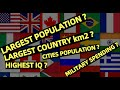 Country World Records