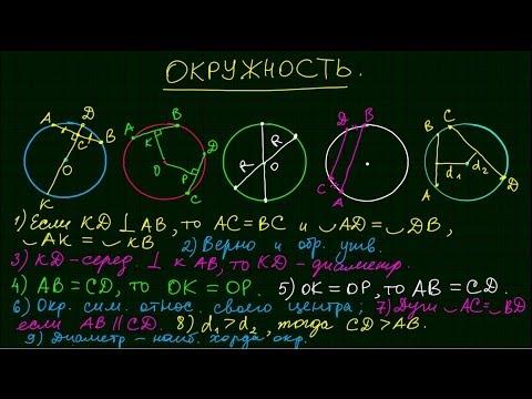 Самостоятельные и контрольные работы по алгебре и
