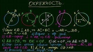Формулы по математике #4(Основные формулы по Геометрии для ОГЭ и ЕГЭ по математике. Урок 4. Подготовка к ОГЭ 2016 и ЕГЭ 2016 по математике...., 2014-04-06T18:18:01.000Z)