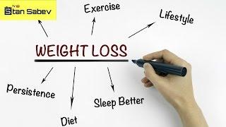 Мускулна маса по време на диета. Как да я предпазим?
