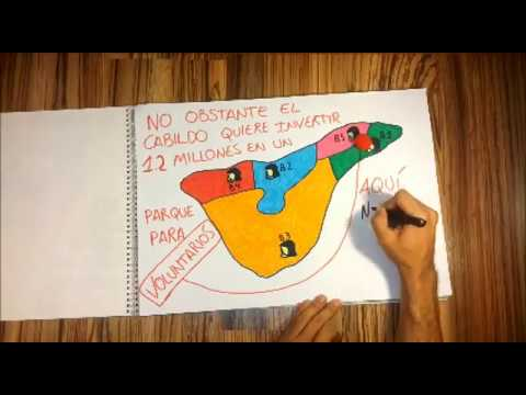 Storytelling sobre la huelga de bomberos de Tenerife