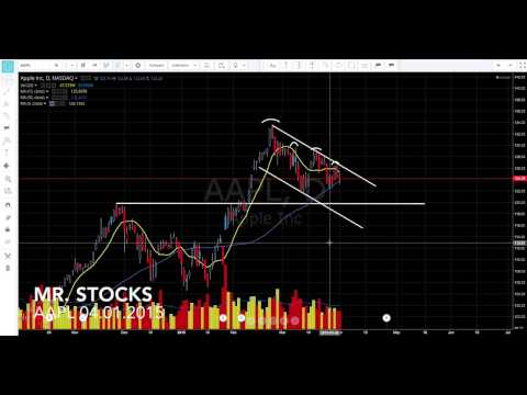 (AAPL) Apple Stock Chart Technical Analysis for April 1, 2015