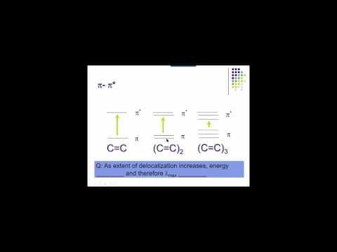 spectroscopy:  chromophores and UV-vis Spectra