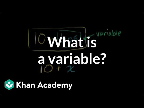 What is a variable? | Introduction to algebra | Algebra I | Khan Academy