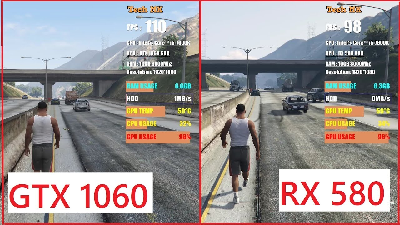 AMD RX 580 8GB VS GTX 1060 6GB | GTA 5 | i5-7600K | 1080p | VERY HIGH  Settings