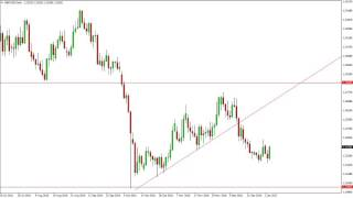 GBP/USD Technical Analysis for January 05 2017 by FXEmpire.com