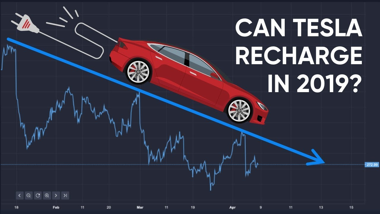 After Tesla Stock Crash 2019 - Buy or Sell?
