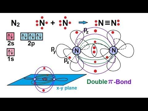 8. 1 valence bond theory – chemistry.