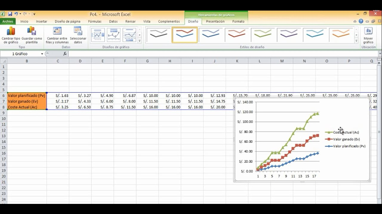 how to make s curve in ms project 2013