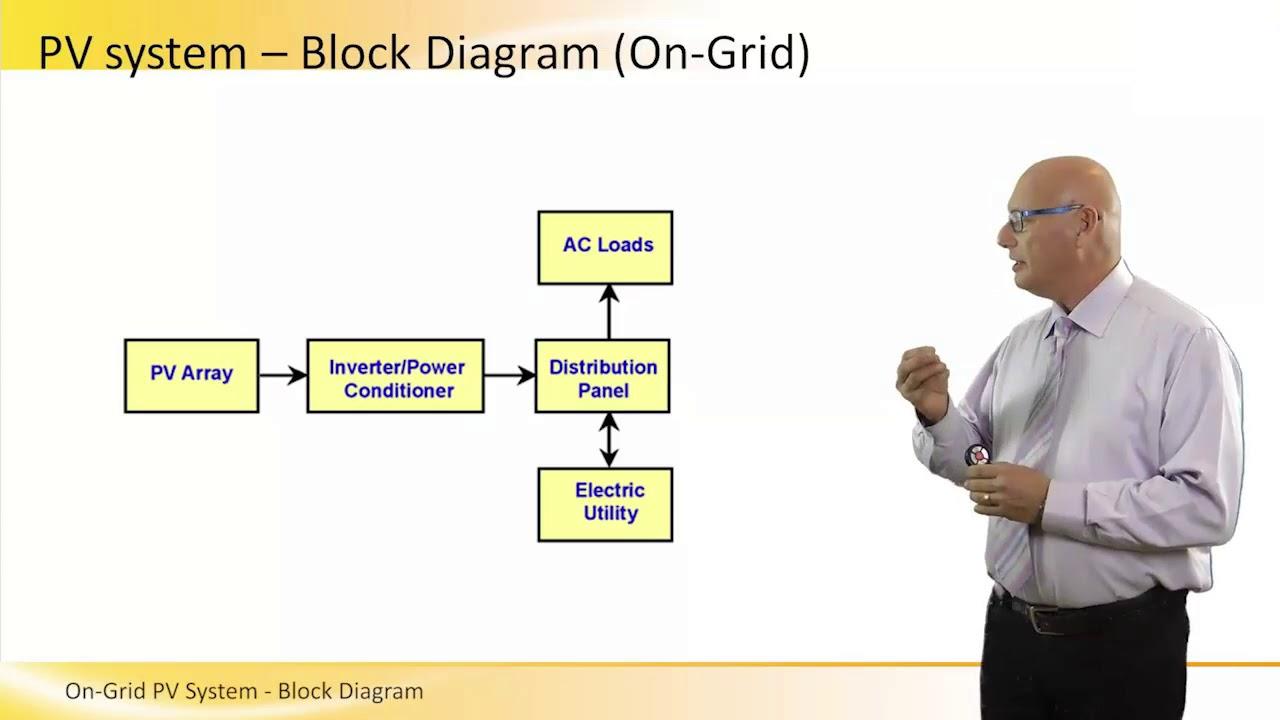 On Grid Pv System Block Diagram
