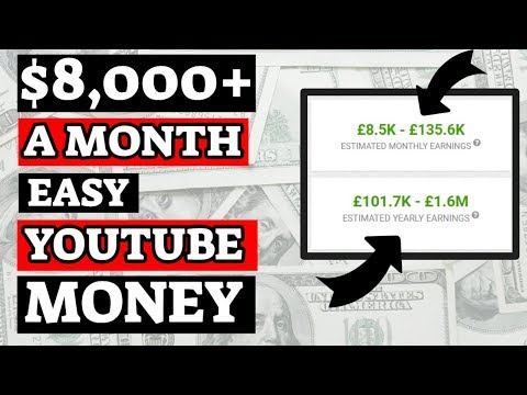 How To Make Money on Youtube Without Making Videos EASY METHOD