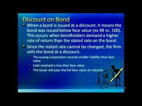 Bonds and Contingent Liabilities